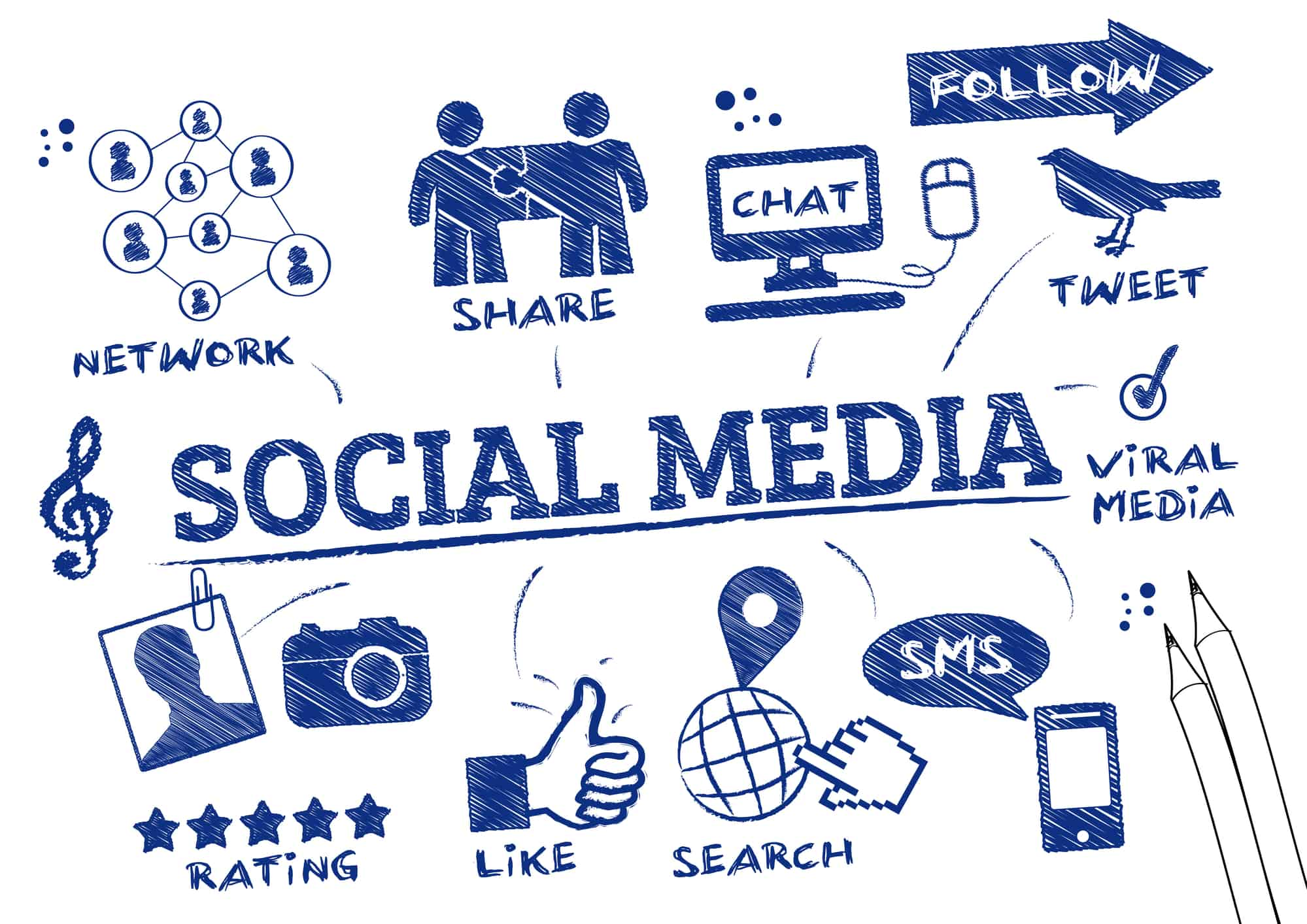 Social Media – We Help you Get Up to Speed